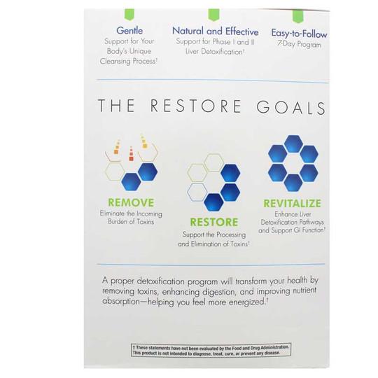 core-restore-14-day-kit-OM-van