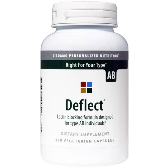 Deflect Type AB Lectin Blocking Formula