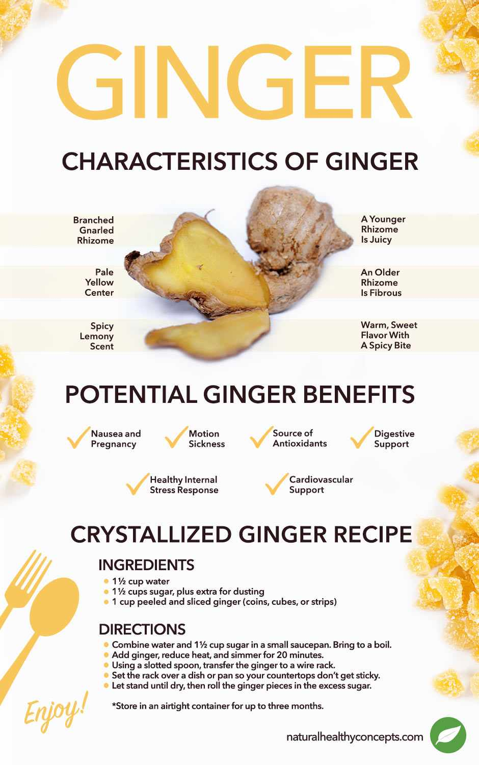 crystallized ginger infographic
