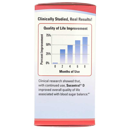 sucontral-d-blood-sugar-balance-TNT-120-cpsls